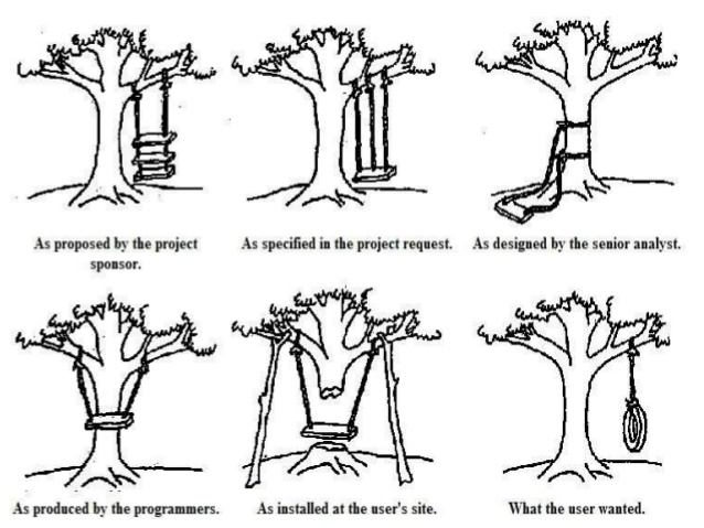 designing-a-tree-swing-a-parable-of-coproduction-1-638